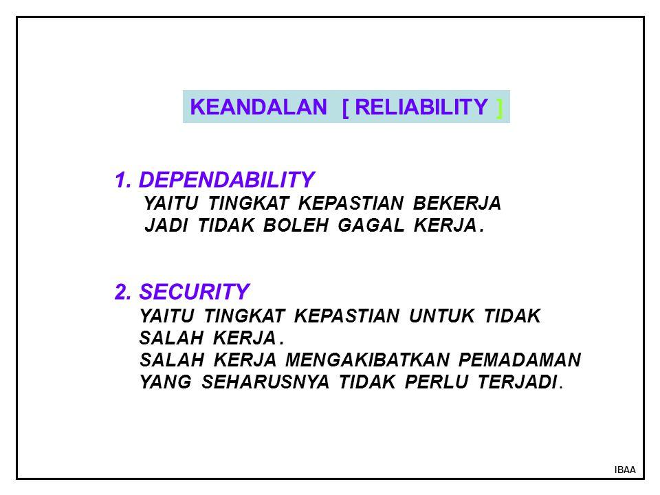 KEANDALAN [ RELIABILITY ]